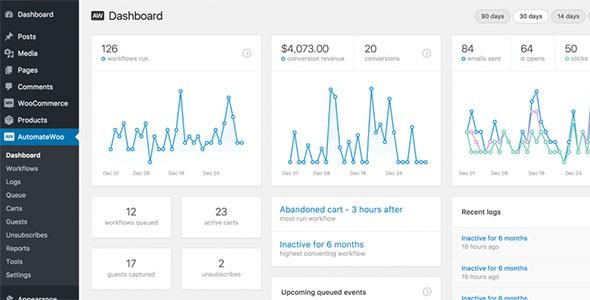 AutomateWoo – Marketing Automation for WooCommerce ( bao gồm Addon)